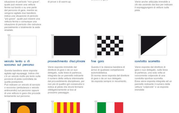 Bandiere di gara per competizioni automobilistiche